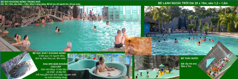 Tổng hợp dịch vụ spa tại Thanh Lâm resort